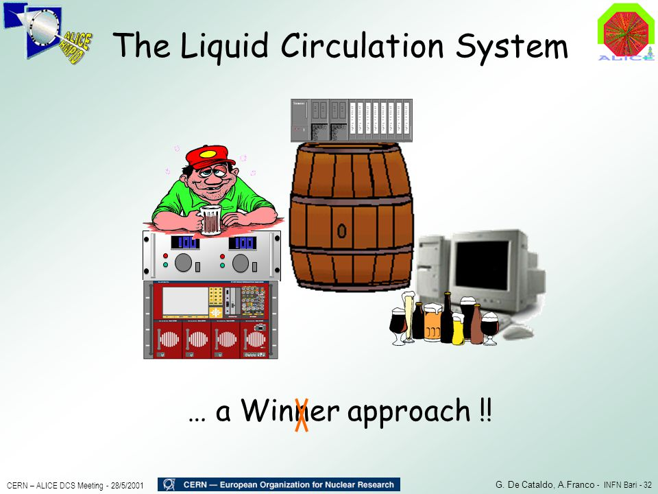 The Liquid Circulation System