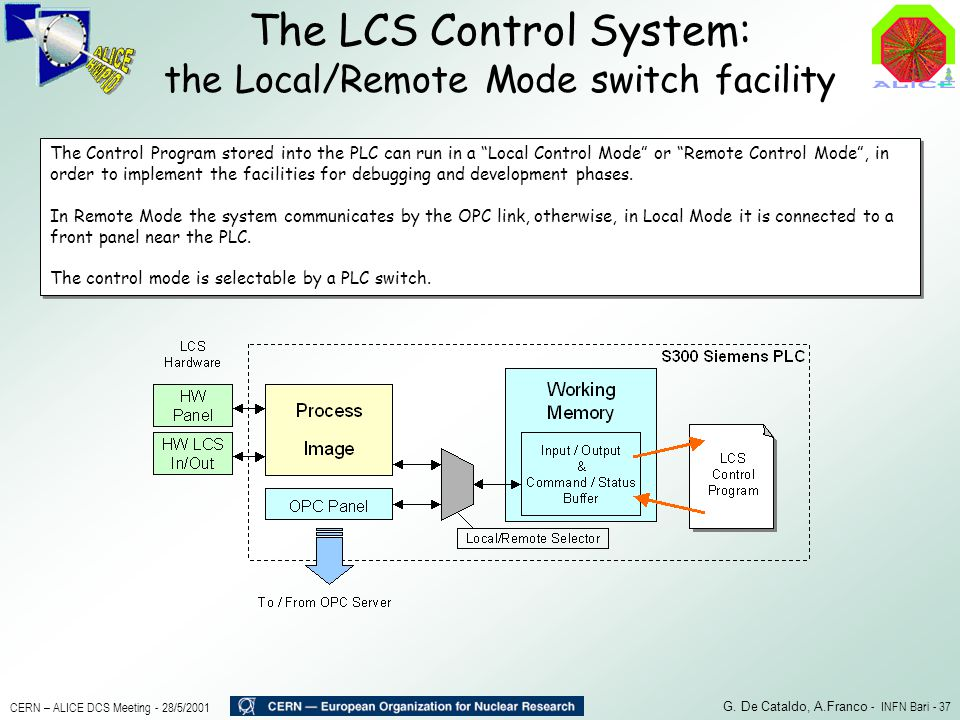The LCS Control System: the Local/Remote Mode switch facility