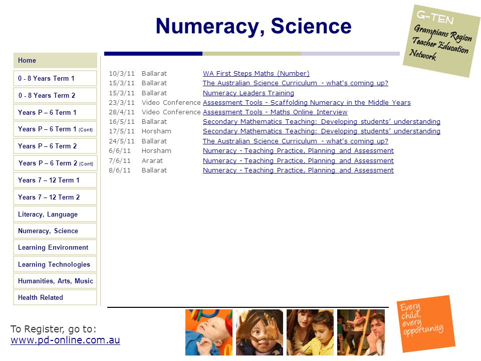 Numeracy, Science 10/3/11 Ballarat WA First Steps Maths (Number)