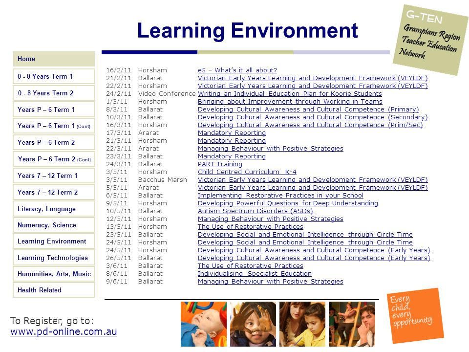 Learning Environment 16/2/11 Horsham e5 – What's it all about