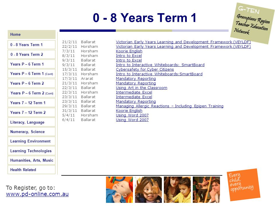 0 - 8 Years Term 1 21/2/11 Ballarat Victorian Early Years Learning and Development Framework (VEYLDF)