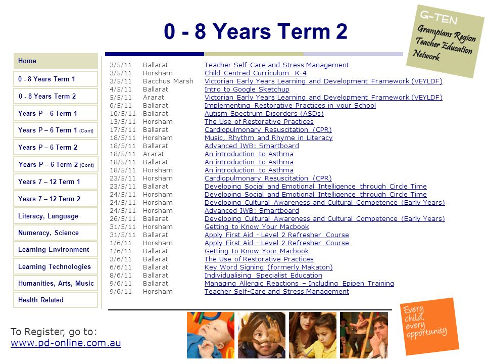 0 - 8 Years Term 2 3/5/11 Ballarat Teacher Self-Care and Stress Management. 3/5/11 Horsham Child Centred Curriculum K-4.