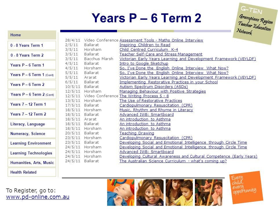 Years P – 6 Term 2 28/4/11 Video Conference Assessment Tools - Maths Online Interview. 2/5/11 Ballarat Inspiring Children to Read.