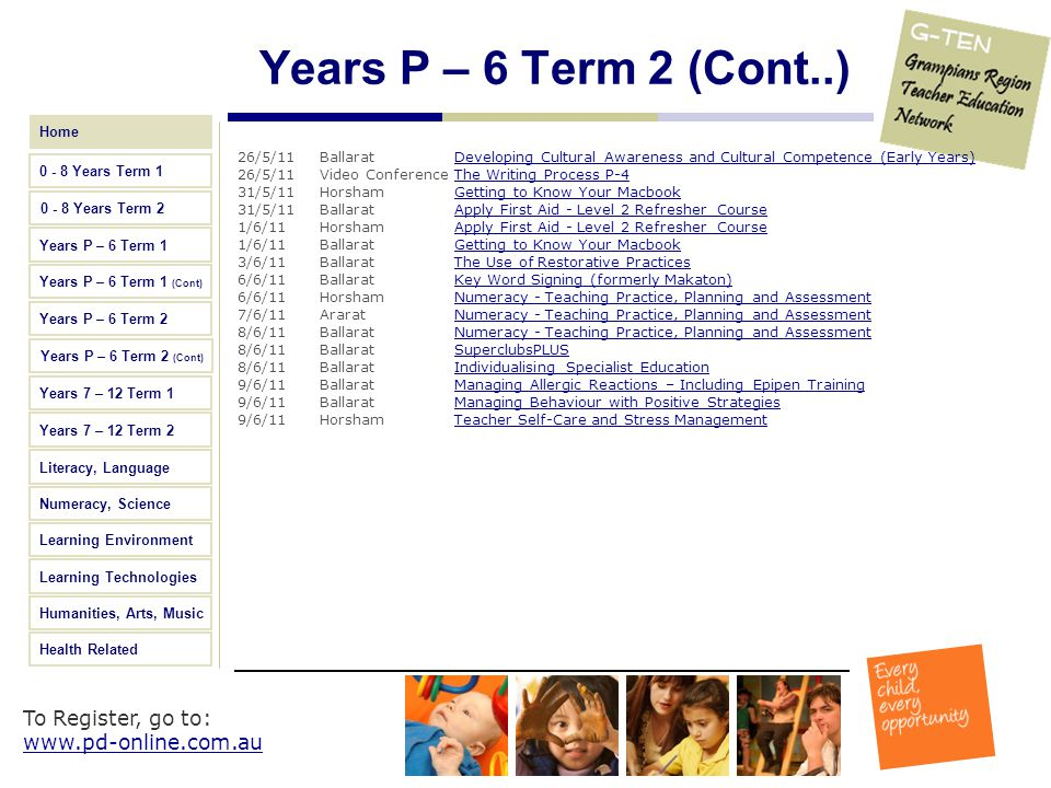 Years P – 6 Term 2 (Cont..) 26/5/11 Ballarat Developing Cultural Awareness and Cultural Competence (Early Years)