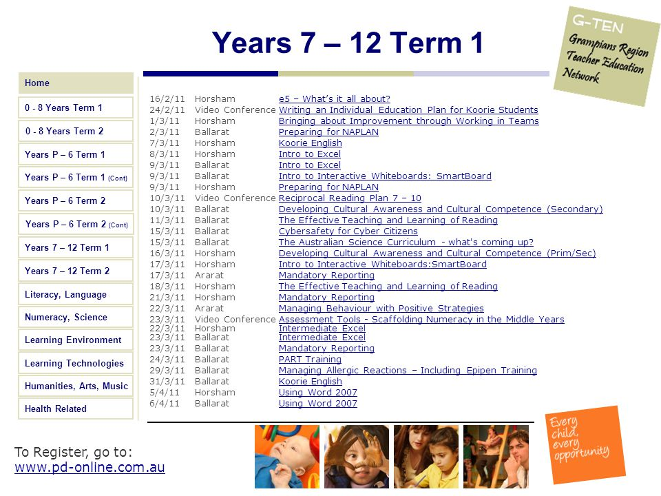 Years 7 – 12 Term 1 16/2/11 Horsham e5 – What's it all about