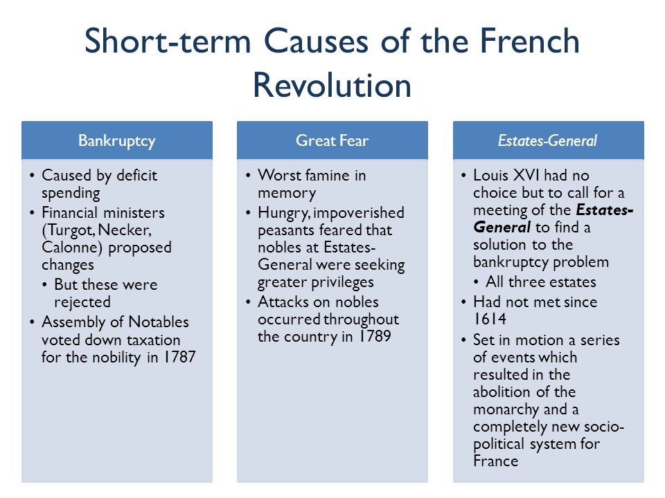 Short-term Causes of the French Revolution