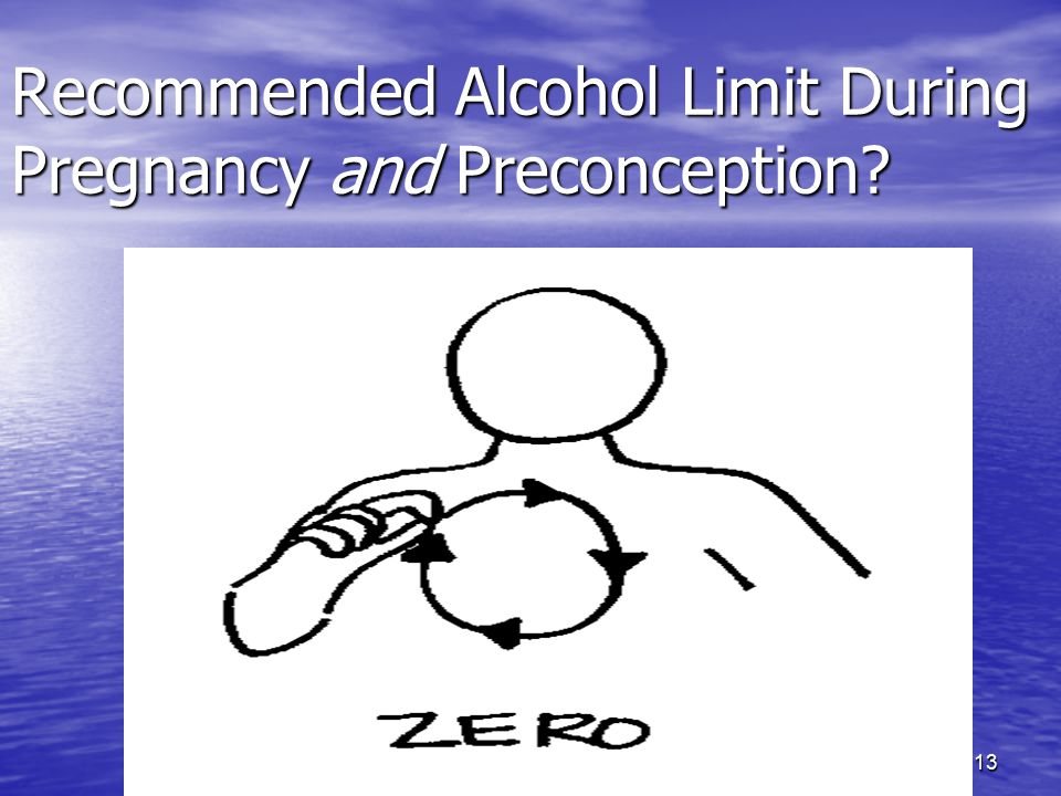 Recommended Alcohol Limit During Pregnancy and Preconception