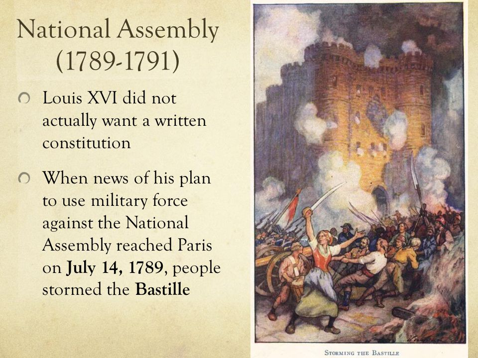 National Assembly (1789-1791) Louis XVI did not actually want a written constitution.