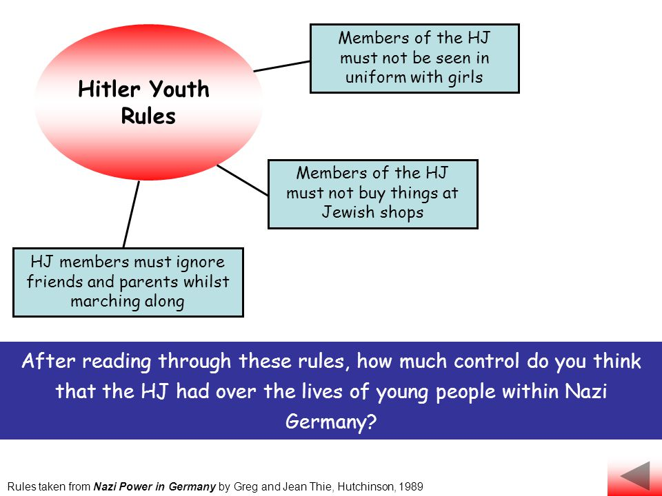 Hitler Youth Rules Members of the HJ must not be seen in uniform with girls. Members of the HJ must not buy things at Jewish shops.