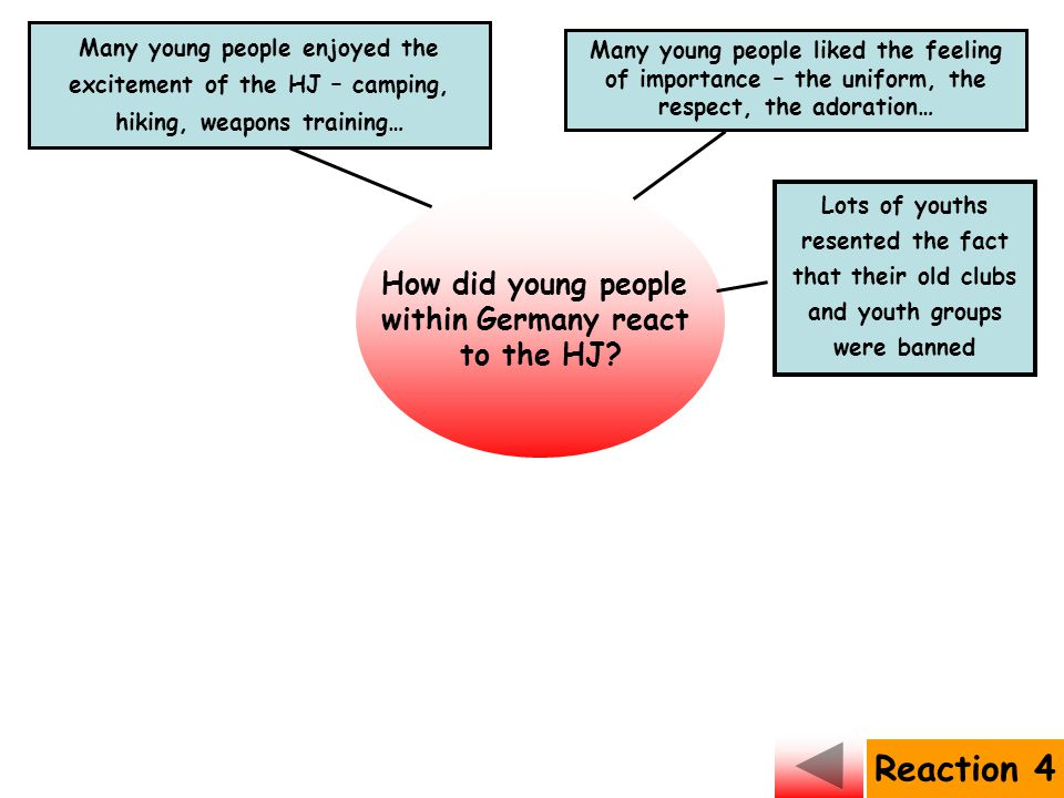How did young people within Germany react to the HJ