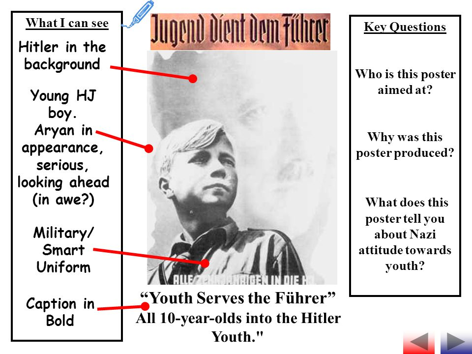 Youth Serves the Führer All 10-year-olds into the Hitler Youth.