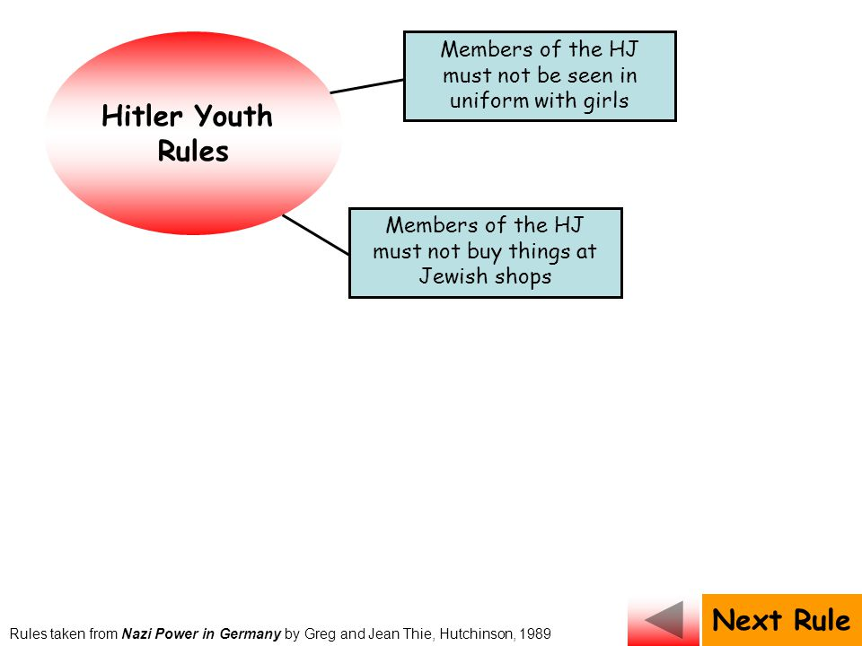 Hitler Youth Rules Next Rule