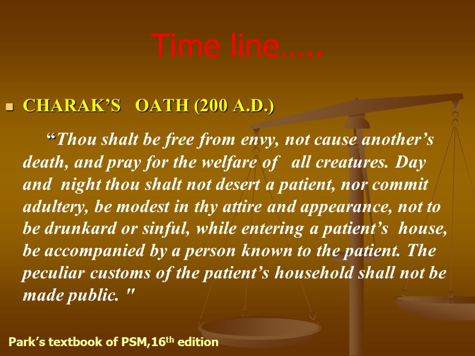 Time line….. CHARAK'S OATH (200 A.D.)