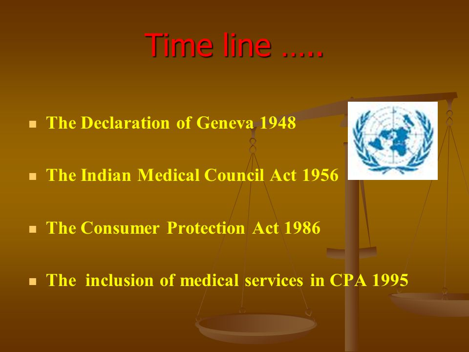 Time line ….. The Declaration of Geneva 1948