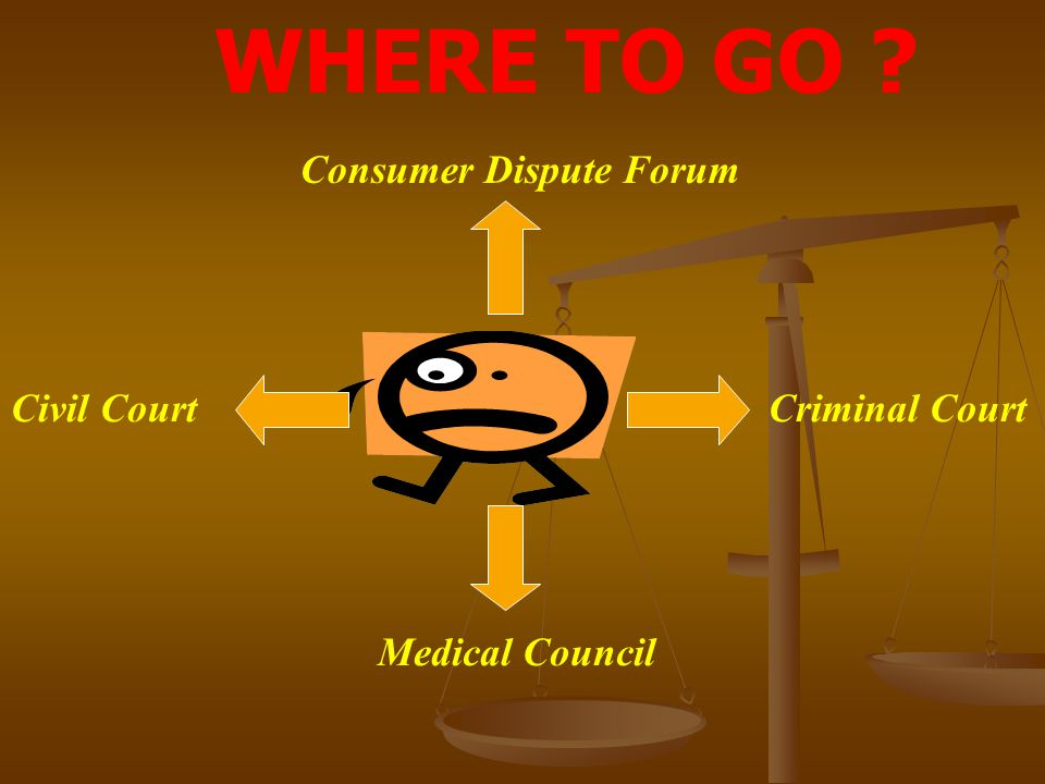 WHERE TO GO Consumer Dispute Forum Civil Court Criminal Court