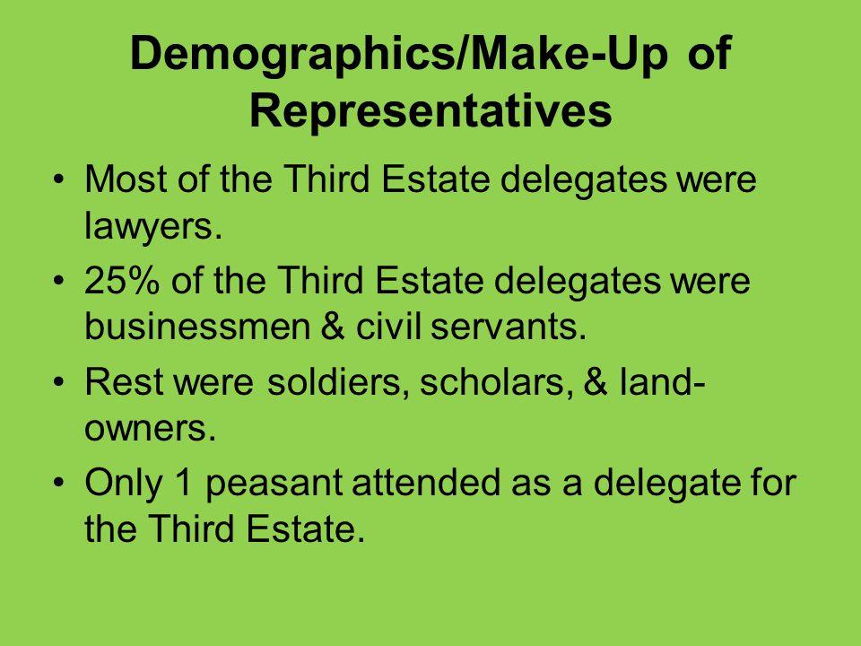 Demographics/Make-Up of Representatives