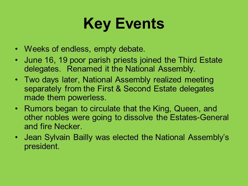Key Events Weeks of endless, empty debate.