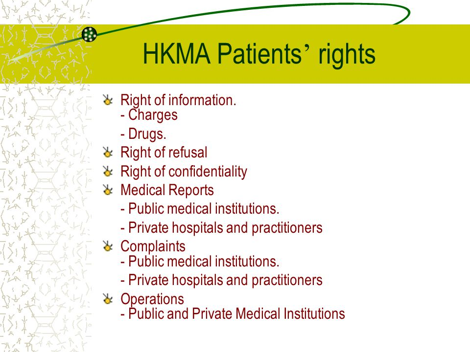 HKMA Patients' rights Right of information. - Charges - Drugs.