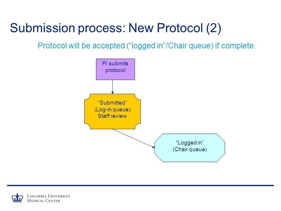 Submission process: New Protocol (2)
