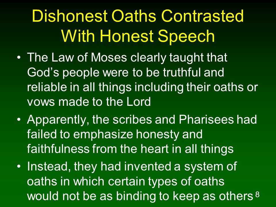 Dishonest Oaths Contrasted With Honest Speech
