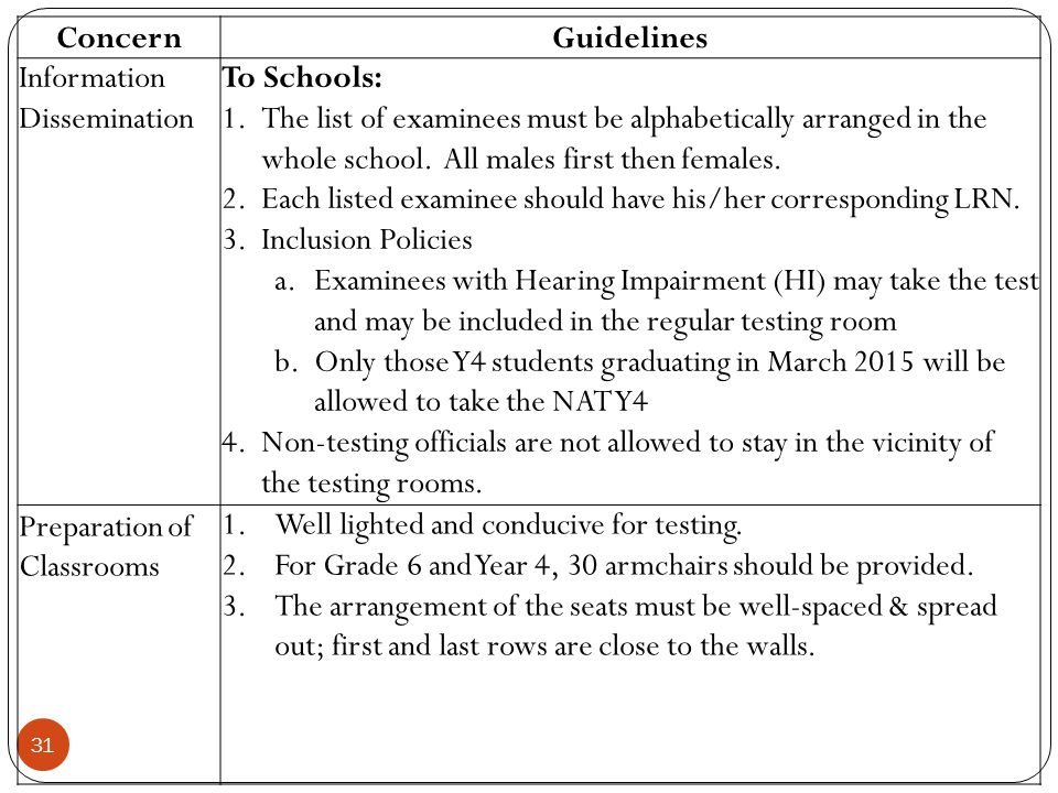 Concern Guidelines. Information Dissemination. To Schools: