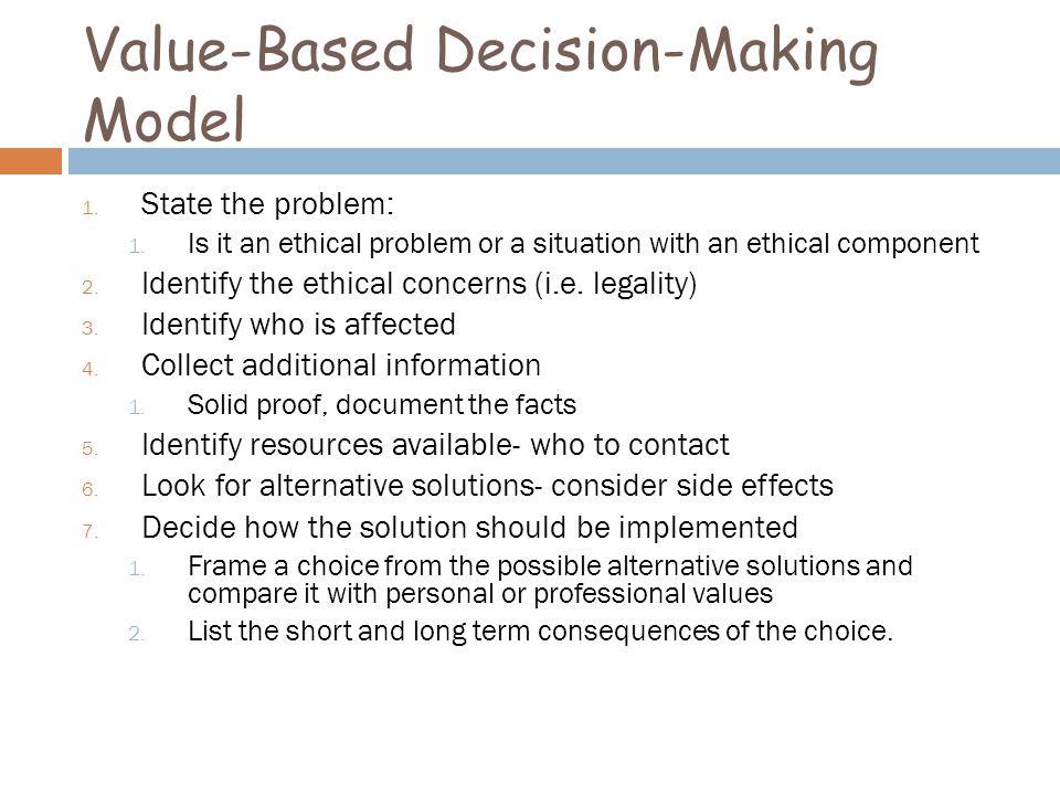 Value-Based Decision-Making Model