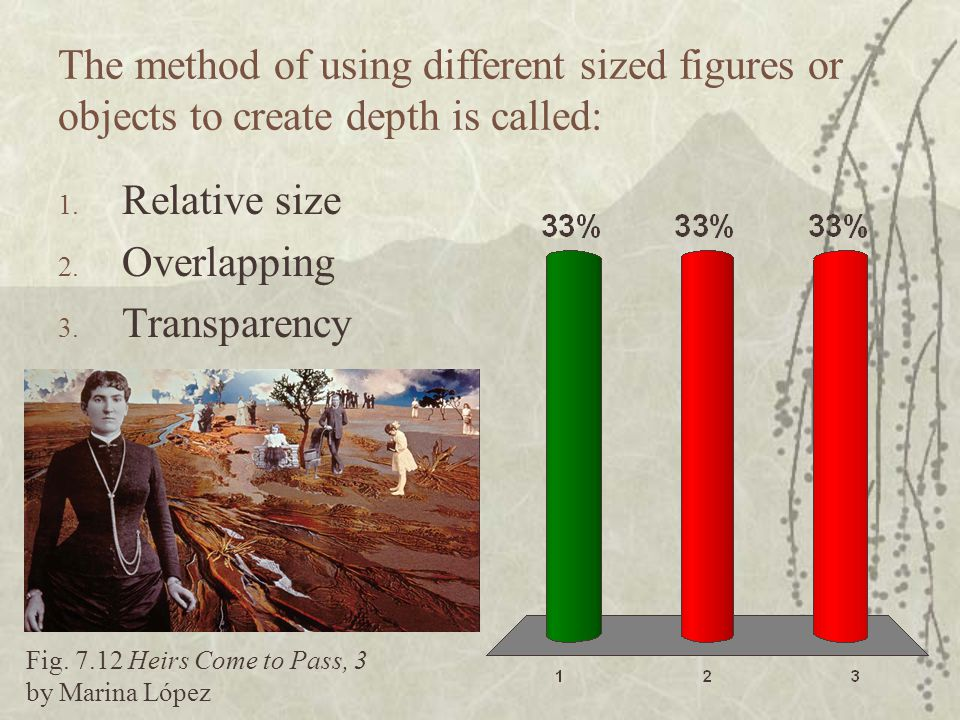 The method of using different sized figures or objects to create depth is called: