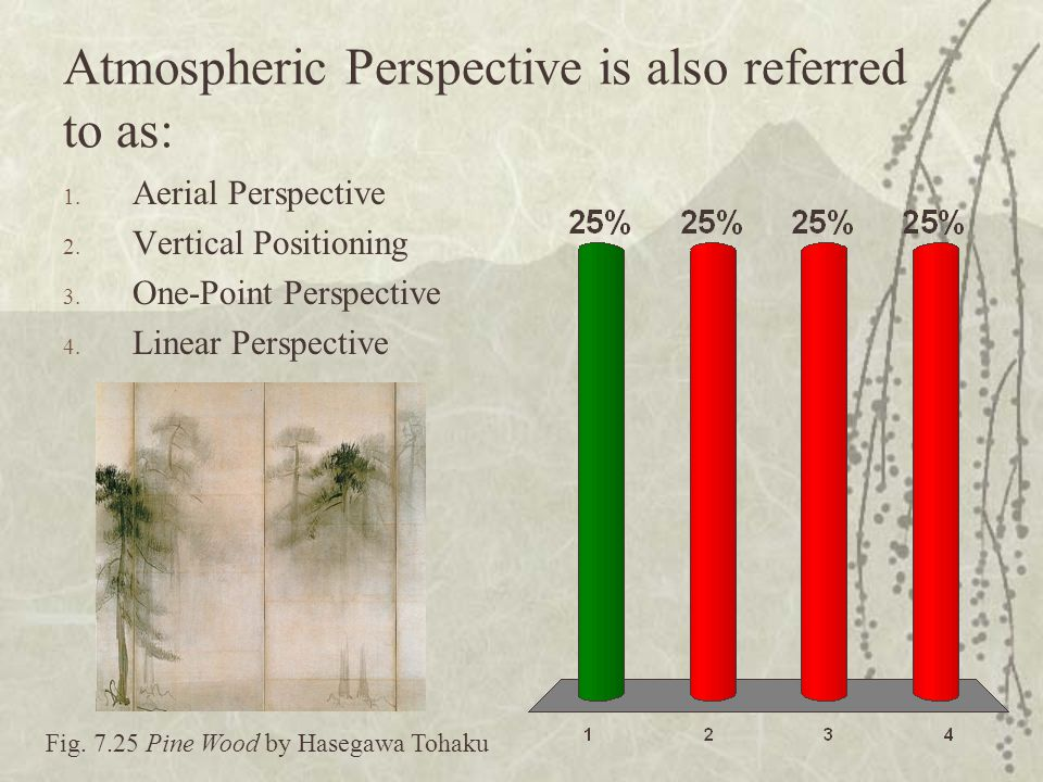 Atmospheric Perspective is also referred to as: