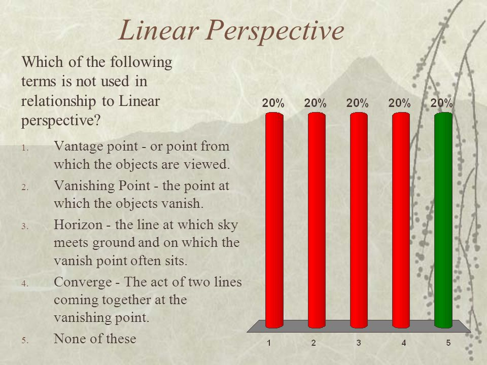 Linear Perspective Which of the following terms is not used in relationship to Linear perspective