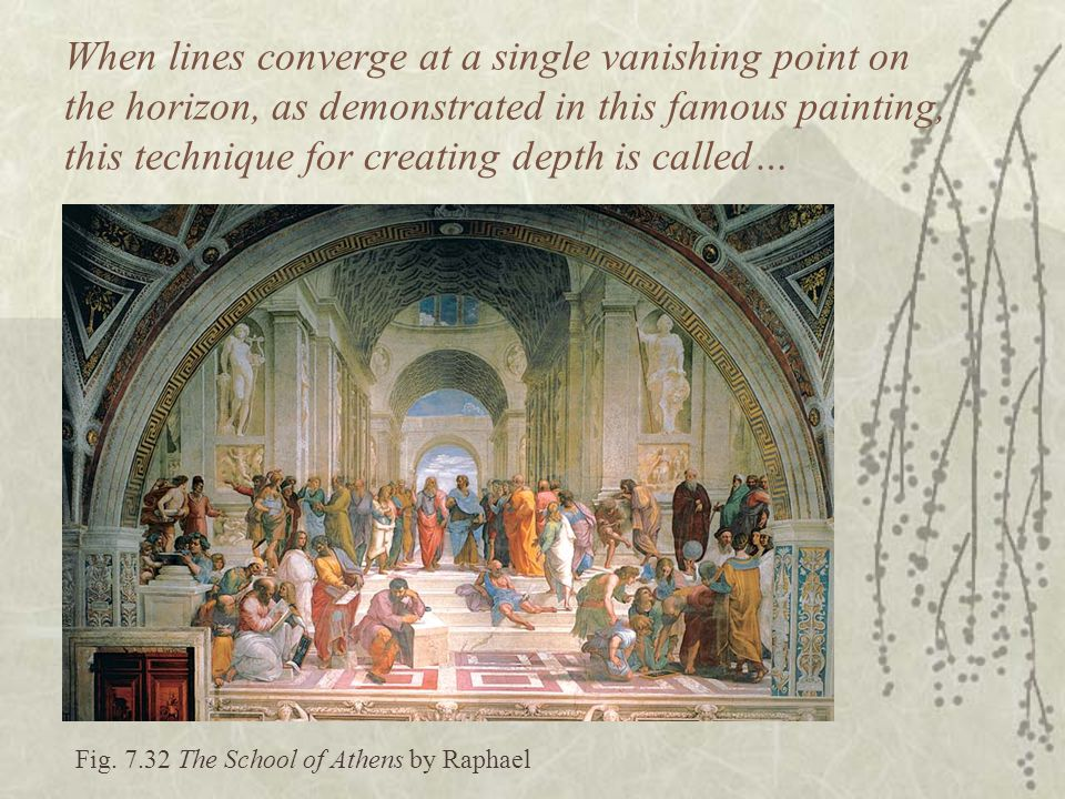 When lines converge at a single vanishing point on the horizon, as demonstrated in this famous painting, this technique for creating depth is called…