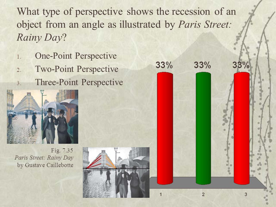 What type of perspective shows the recession of an object from an angle as illustrated by Paris Street: Rainy Day