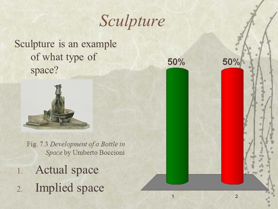 Sculpture Actual space Implied space