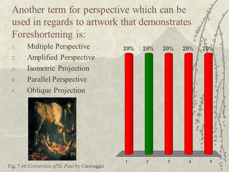 Another term for perspective which can be used in regards to artwork that demonstrates Foreshortening is: