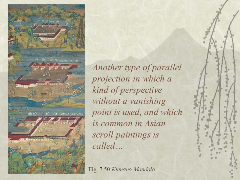 Another type of parallel projection in which a kind of perspective without a vanishing point is used, and which is common in Asian scroll paintings is called…