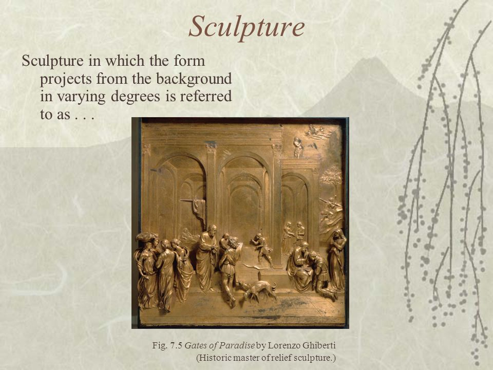 Sculpture Sculpture in which the form projects from the background in varying degrees is referred to as . . .