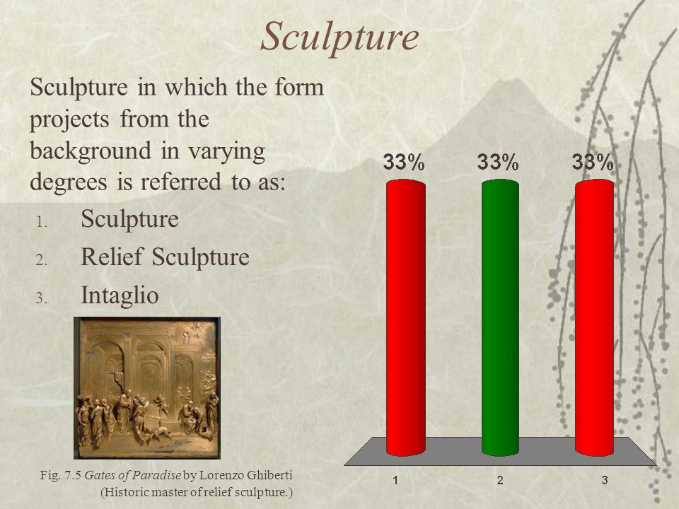 Sculpture Sculpture in which the form projects from the background in varying degrees is referred to as: