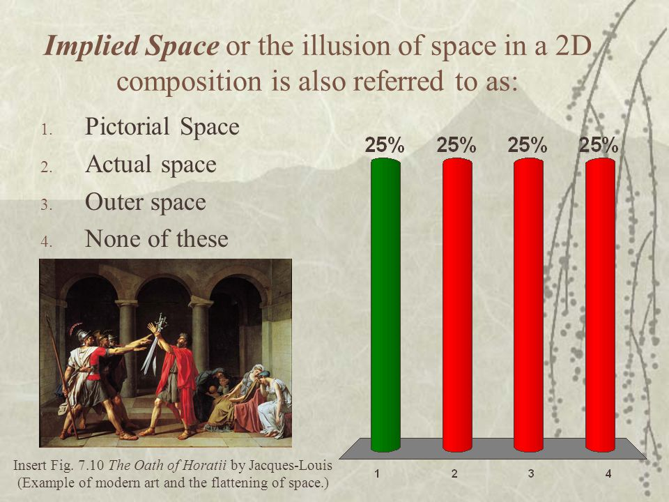 Implied Space or the illusion of space in a 2D composition is also referred to as: