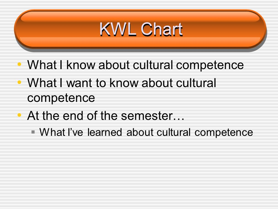 KWL Chart What I know about cultural competence