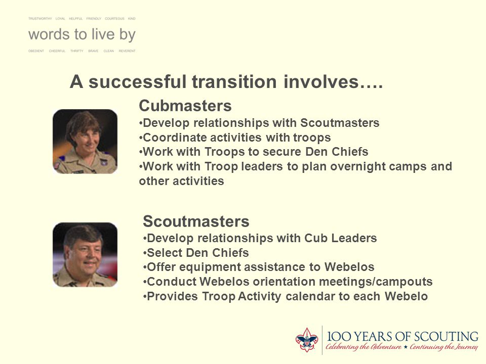 A successful transition involves….