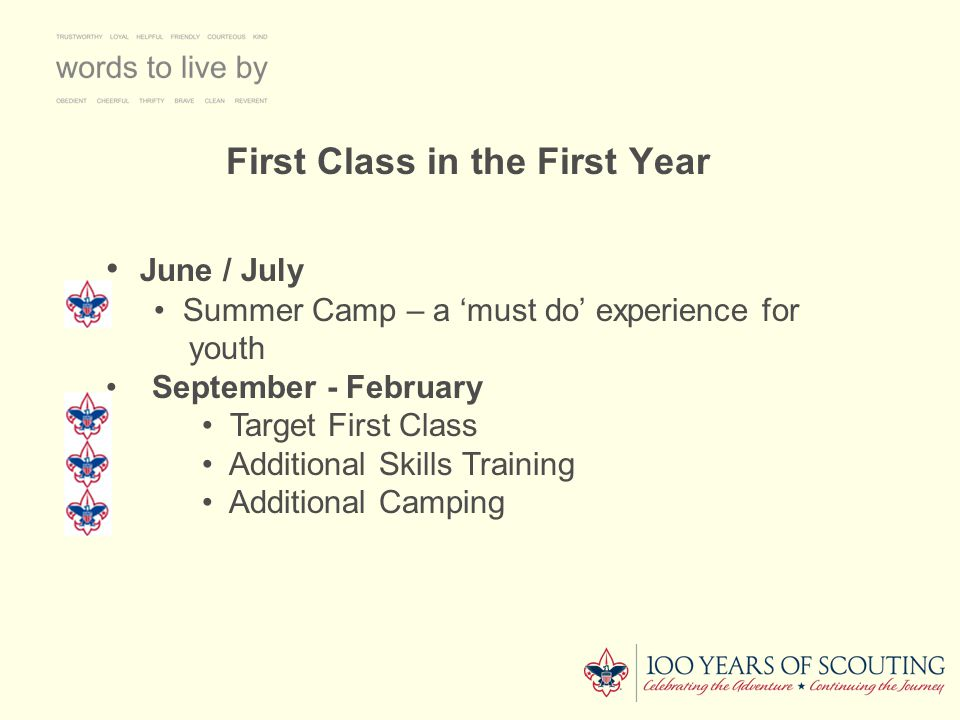 First Class in the First Year