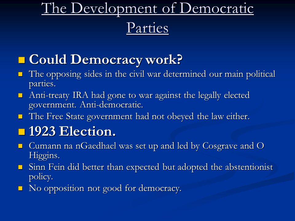 The Development of Democratic Parties