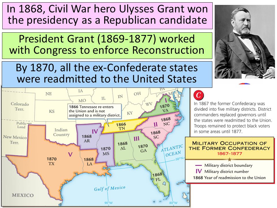 In 1868, Civil War hero Ulysses Grant won the presidency as a Republican candidate