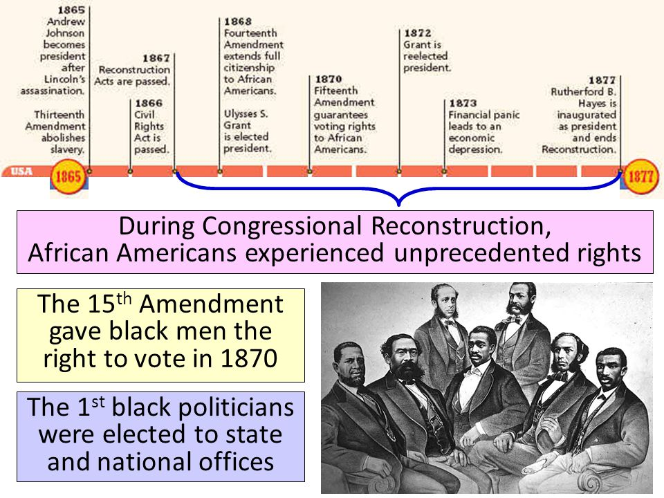 The 15th Amendment gave black men the right to vote in 1870