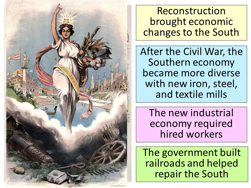 Reconstruction brought economic changes to the South