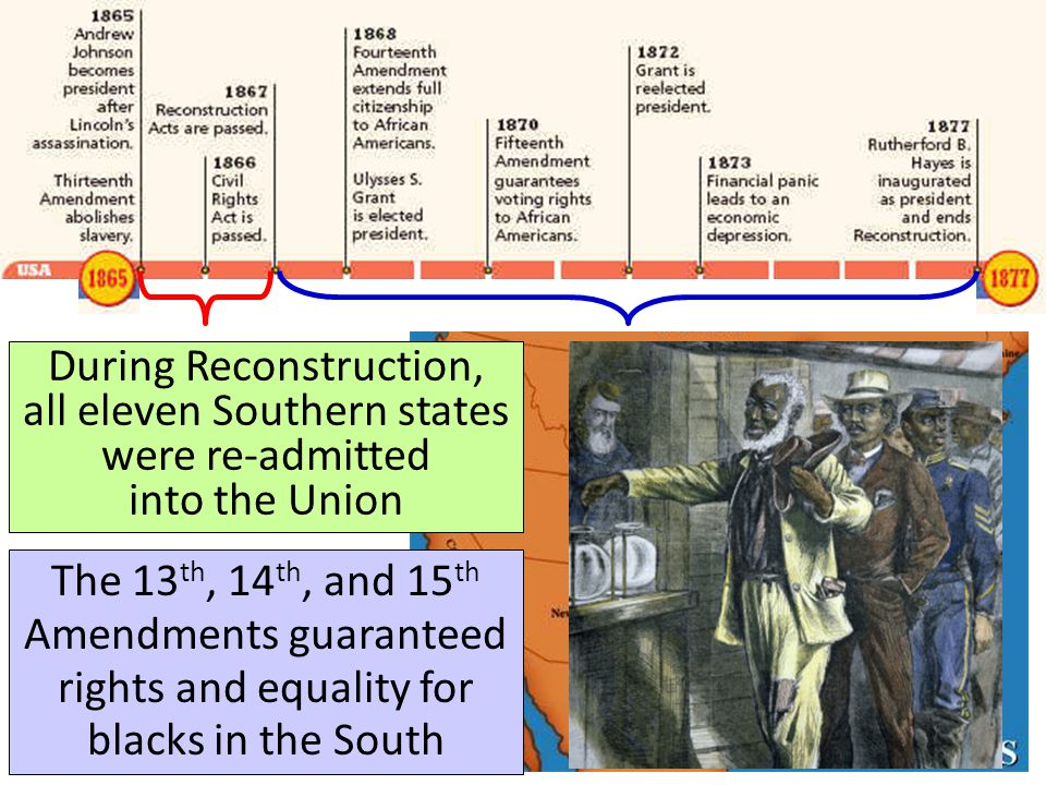 During Reconstruction, all eleven Southern states were re-admitted into the Union