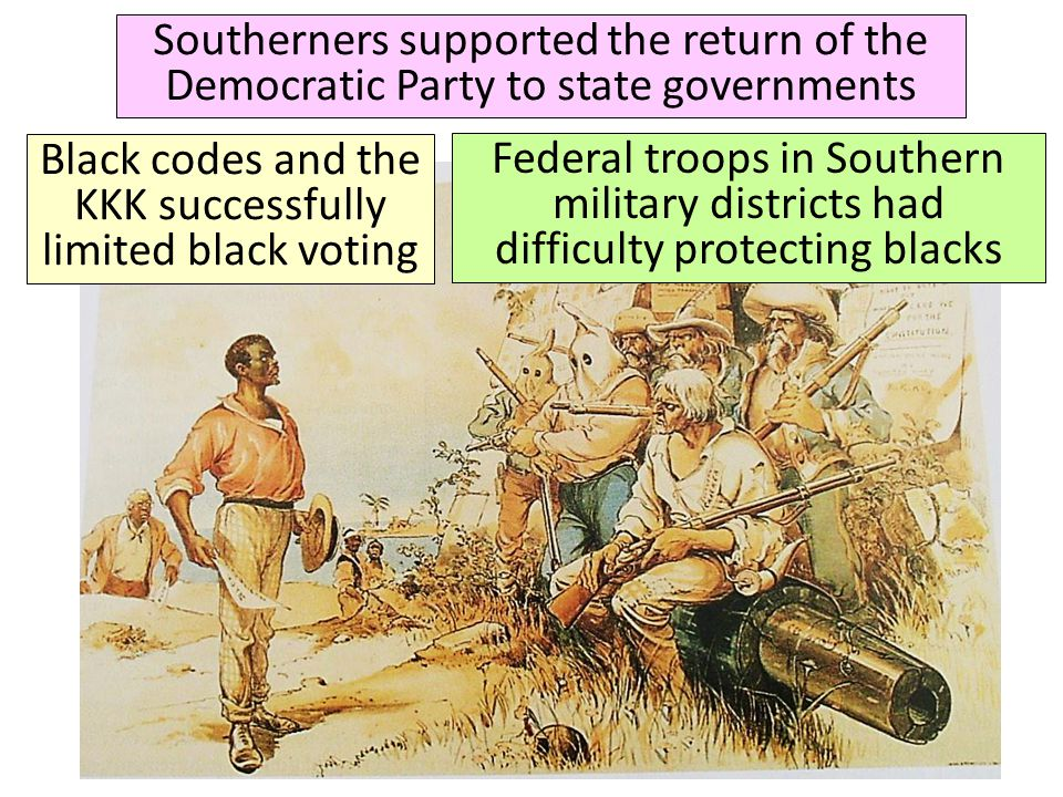 Black codes and the KKK successfully limited black voting