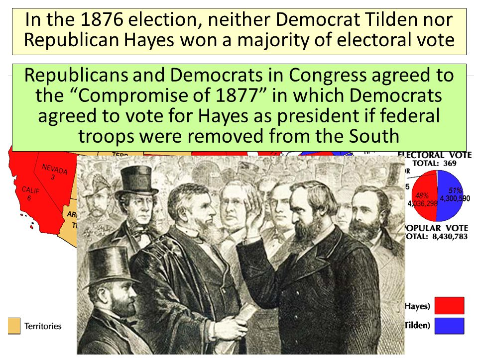 In the 1876 election, neither Democrat Tilden nor Republican Hayes won a majority of electoral vote