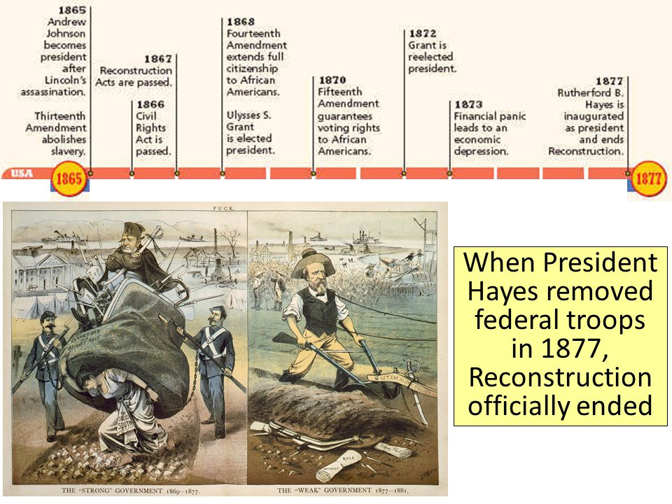When President Hayes removed federal troops in 1877, Reconstruction officially ended