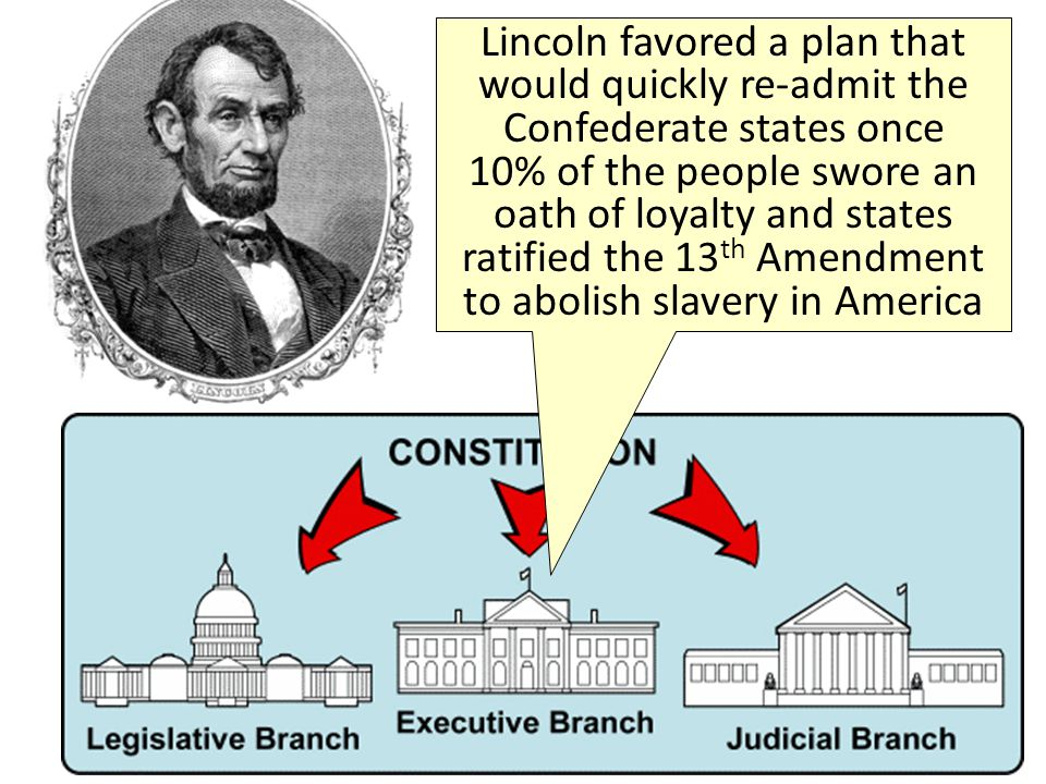 Lincoln favored a plan that would quickly re-admit the Confederate states once 10% of the people swore an oath of loyalty and states ratified the 13th Amendment to abolish slavery in America
