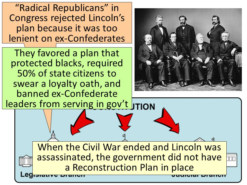 Radical Republicans in Congress rejected Lincoln's plan because it was too lenient on ex-Confederates